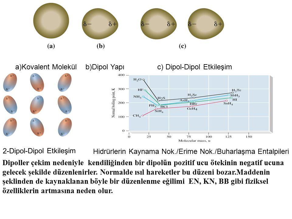 2-Dipol-Dipol Etkileşim a)Kovalent Molekül b)Dipol Yapı c) Dipol-Dipol Etkileşim Hidrürlerin Kaynama Nok./Erime Nok./Buharlaşma Entalpileri Dipoller ç