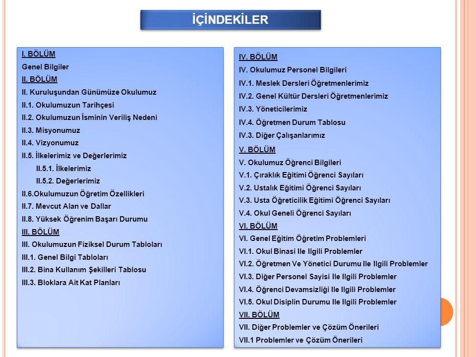 BİNA KULLANIM ŞEKİLLERİ KULLANIM ŞEKLİSAYIKULLANIM ŞEKLİSAYI Arşiv1İşlik Olarak Kullanılan Dershane Sayısı- Atölye Sayısı (Kullanılan ve Kullanılmayanlar Dahil)1Kimya Laboratuarı Sayısı- Banyo Sayısı (Genel)-Konferans Salonu Sayısı1 Banyo Sayısı (Kabin)-Kütüphane Sayısı (Sınıf Kitaplıkları Hariç)- Bekleme Salonu1Lavabo Sayısı15 Bilgisayar Laboratuarı Sayısı-Mesleki Uygulama Laboratuarı Sayısı- Bilgisayar Laboratuarı Sayısı1Mutfak1 Biyoloji Laboratuarı Sayısı-Müdür Odası1 BT Sınıfı Sayısı-Müdür Yardımcısı Odası2 Çalışma Odası-Müzik Odası Sayısı- Çok Amaçlı Salon Sayısı-Ortak Kullanılan Laboratuar Sayısı- Daktilografi Oda Sayısı-Oyun Odası- Danışma-Öğretmen Evlerinde Otel Olarak Kullanılan Oda Sayısı- Depo-Öğretmenler Odası1 Derslik Olmadığı halde derslik olarak kullanılan bölüm sayısı-Özel Eğitim Hizmetleri Bölüm Odası- Derslik Sayısı (Anasınıfı Olarak Kullanılan )-Rehberlik Servisi Oda Sayısı- Derslik Sayısı (Kullanılan, Kullanılmayan, Anasınıfı dahil)10Resim Odası Sayısı- Derslik Sayısı (Kullanılmayan)-Revir ve Doktor Oda Sayısı- Diğer-Spor Salonu Sayısı- Eğitim Araçları Odası-Test Odası- Fen Bilgisi Laboratuarı Sayısı-Toplantı Salonu- Fizik Laboratuarı Sayısı-WC Sayısı11 Gözlem Odası-Yabancı Dil Laboratuarı Sayısı- Grup Rehberliği Odası-Yatak Kapasitesi- Hizmet Aracı Sayısı-Yatakhane Sayısı(Koğuş)- İdari İşler Odası2Yatakhane Sayısı(Oda)- III.2.