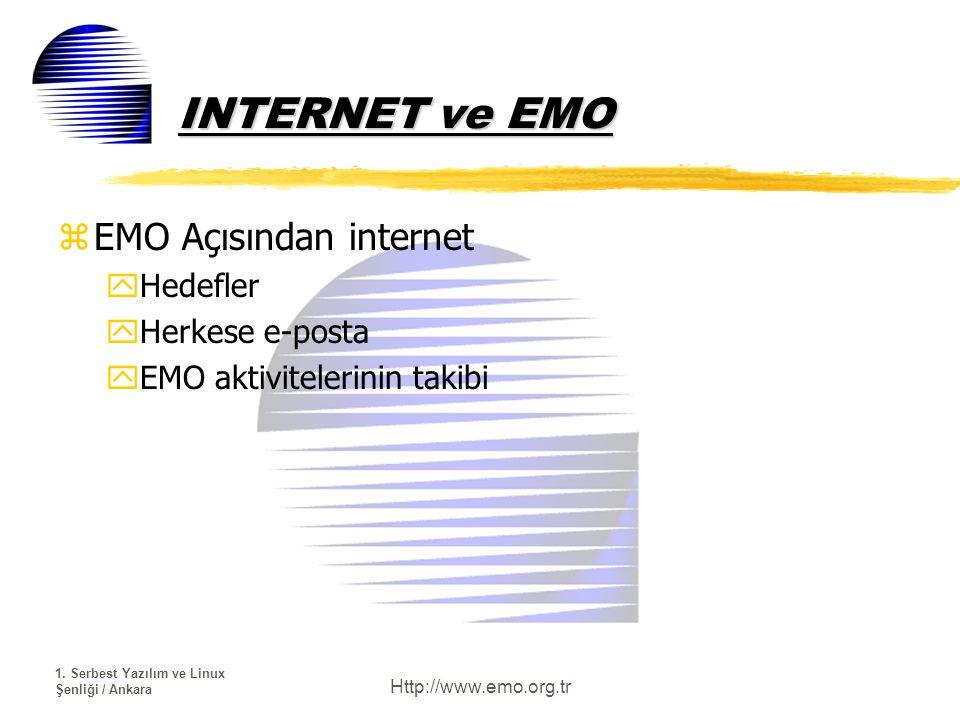 1. Serbest Yazılım ve Linux Şenliği / Ankara Http://www.emo.org.tr INTERNET ve EMO zEMO Açısından internet yHedefler yHerkese e-posta yEMO aktiviteler