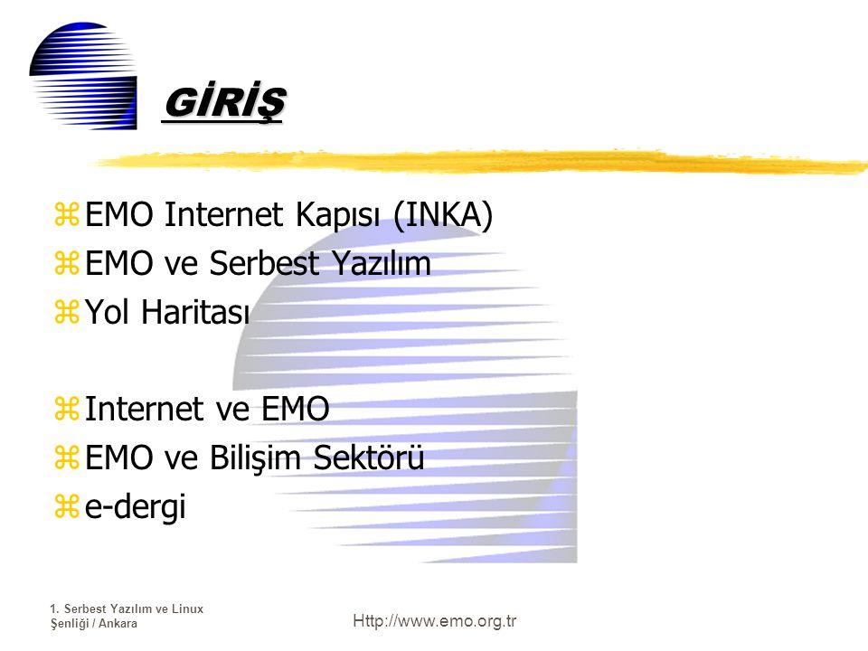 1. Serbest Yazılım ve Linux Şenliği / Ankara Http://www.emo.org.tr GİRİŞ zEMO Internet Kapısı (INKA) zEMO ve Serbest Yazılım zYol Haritası zInternet v