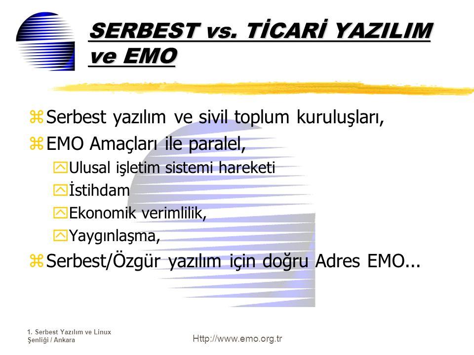 1. Serbest Yazılım ve Linux Şenliği / Ankara Http://www.emo.org.tr SERBEST vs.