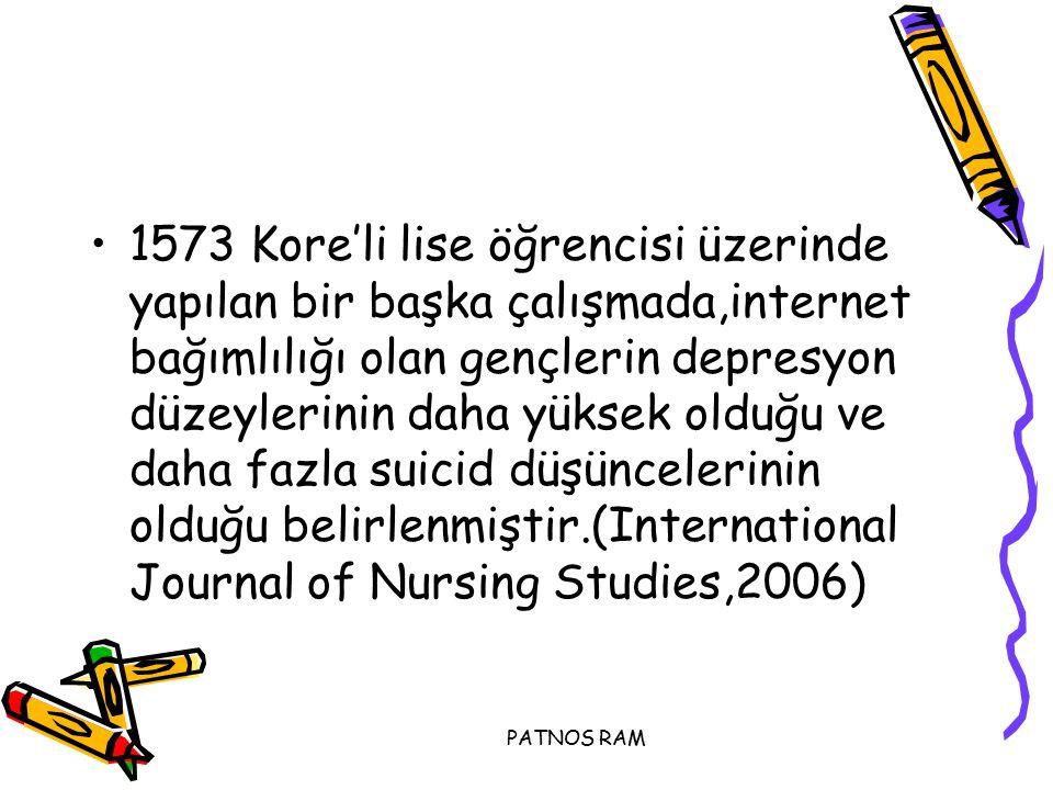PATNOS RAM 1573 Kore'li lise öğrencisi üzerinde yapılan bir başka çalışmada,internet bağımlılığı olan gençlerin depresyon düzeylerinin daha yüksek olduğu ve daha fazla suicid düşüncelerinin olduğu belirlenmiştir.(International Journal of Nursing Studies,2006)