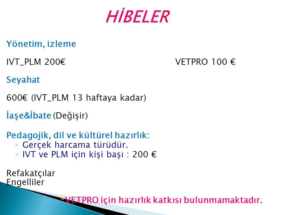 Yönetim, izleme IVT_PLM 200€ VETPRO 100 € Seyahat 600€ (IVT_PLM 13 haftaya kadar) İaşe&İbate (Değişir) Pedagojik, dil ve kültürel hazırlık: ◦ Gerçek harcama türüdür.