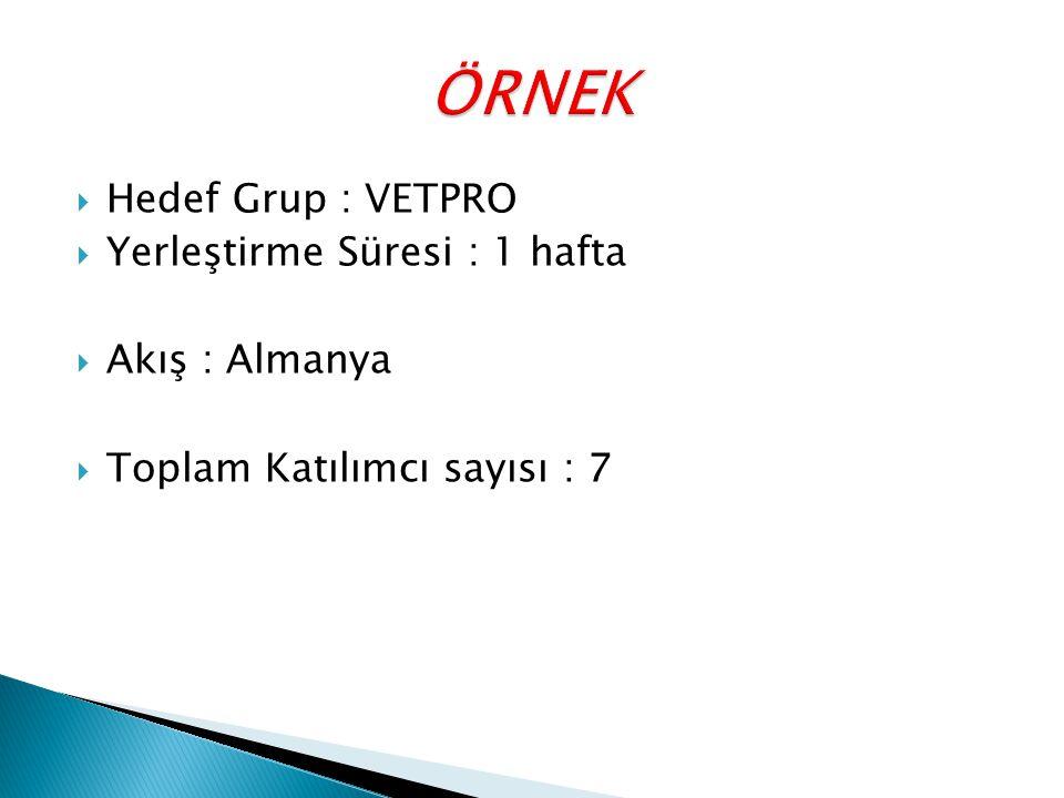  Hedef Grup : VETPRO  Yerleştirme Süresi : 1 hafta  Akış : Almanya  Toplam Katılımcı sayısı : 7