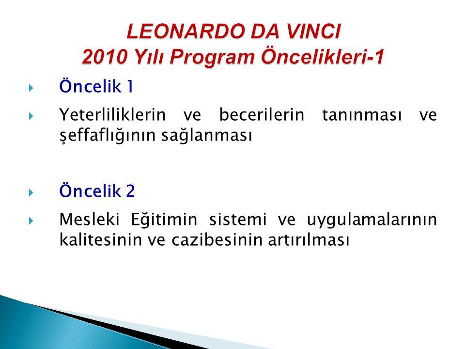  Öncelik 1  Yeterliliklerin ve becerilerin tanınması ve şeffaflığının sağlanması  Öncelik 2  Mesleki Eğitimin sistemi ve uygulamalarının kalitesinin ve cazibesinin artırılması