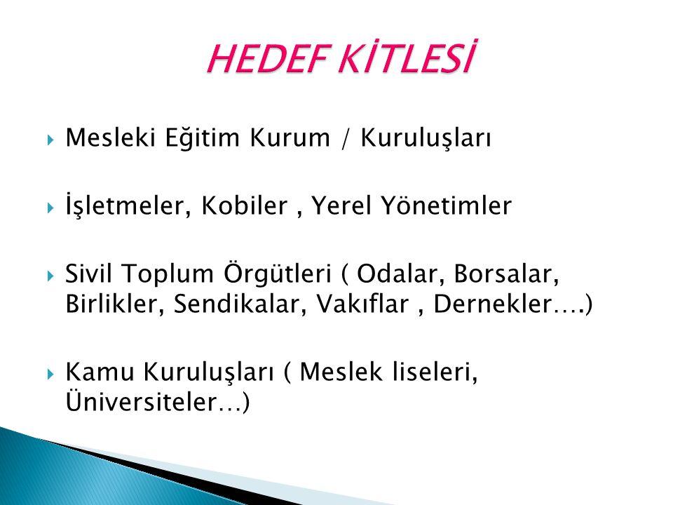  Aynı Katılımcıya değişik LdV projeleri kapsamında ödenek sağlanamaz ve aynı teklif çağrı döneminde bir kişi iki kez proje katılımcısı olamaz  Bir teklifte Türkiye'den olabilecek en fazla ortak sayısı 3 dür.