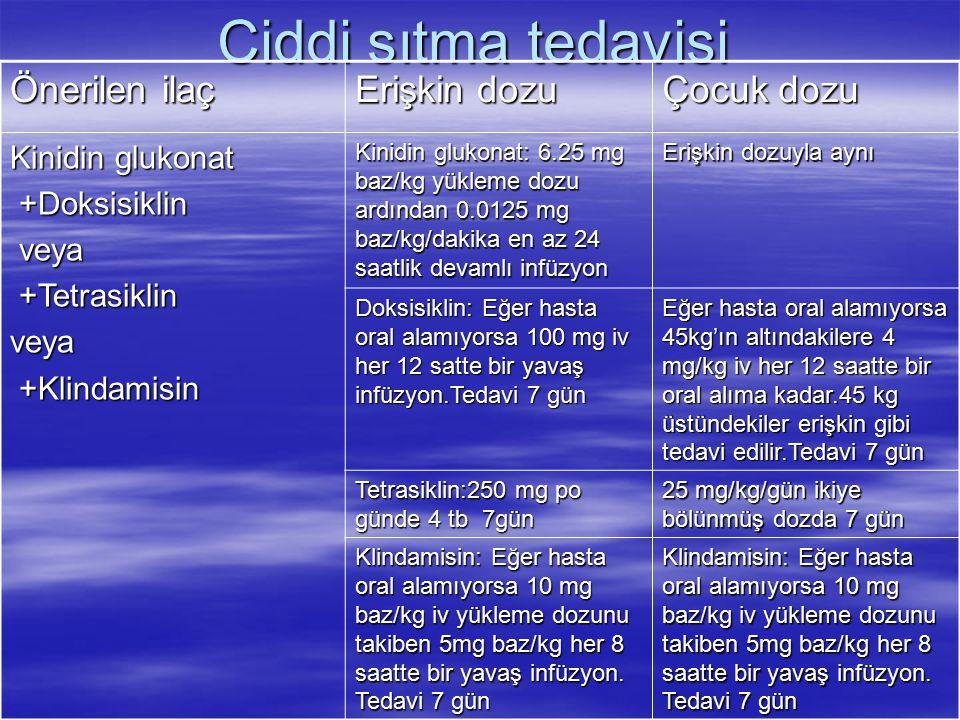 Ciddi sıtma tedavisi Önerilen ilaç Erişkin dozu Çocuk dozu Kinidin glukonat +Doksisiklin +Doksisiklin veya veya +Tetrasiklin +Tetrasiklinveya +Klindam