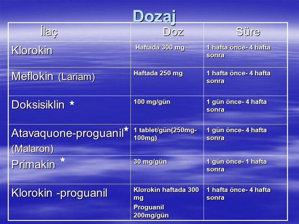 Dozaj İlaç İlaç Doz Doz Süre Süre Klorokin Haftada 300 mg Haftada 300 mg 1 hafta önce- 4 hafta sonra Meflokin (Lariam) Haftada 250 mg 1 hafta önce- 4