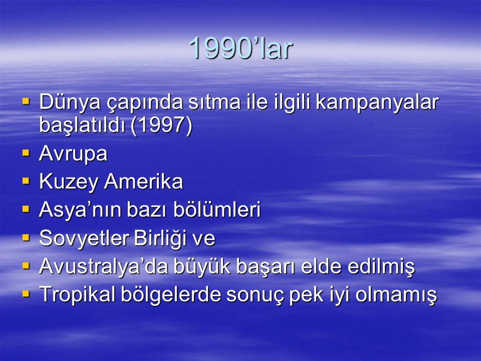1990'lar  Dünya çapında sıtma ile ilgili kampanyalar başlatıldı (1997)  Avrupa  Kuzey Amerika  Asya'nın bazı bölümleri  Sovyetler Birliği ve  Av