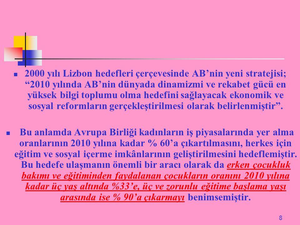 """8 2000 yılı Lizbon hedefleri çerçevesinde AB'nin yeni stratejisi; """"2010 yılında AB'nin dünyada dinamizmi ve rekabet gücü en yüksek bilgi toplumu olma"""