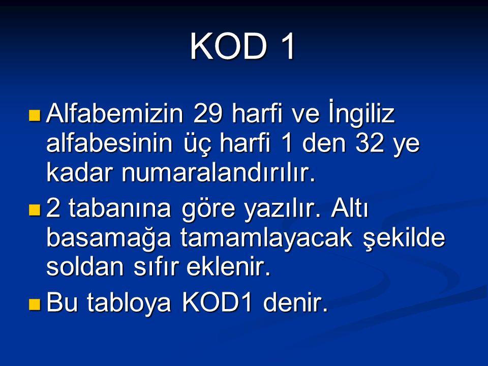 KOD 1 Alfabemizin 29 harfi ve İngiliz alfabesinin üç harfi 1 den 32 ye kadar numaralandırılır. Alfabemizin 29 harfi ve İngiliz alfabesinin üç harfi 1