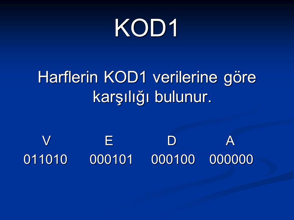 KOD1 Harflerin KOD1 verilerine göre karşılığı bulunur. V E D A 011010 000101 000100 000000