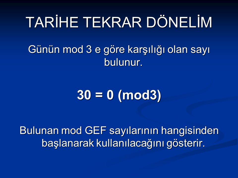 TARİHE TEKRAR DÖNELİM Günün mod 3 e göre karşılığı olan sayı bulunur. 30 = 0 (mod3) Bulunan mod GEF sayılarının hangisinden başlanarak kullanılacağını
