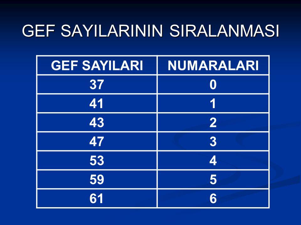 GEF SAYILARININ SIRALANMASI GEF SAYILARINUMARALARI 370 411 432 473 534 595 616