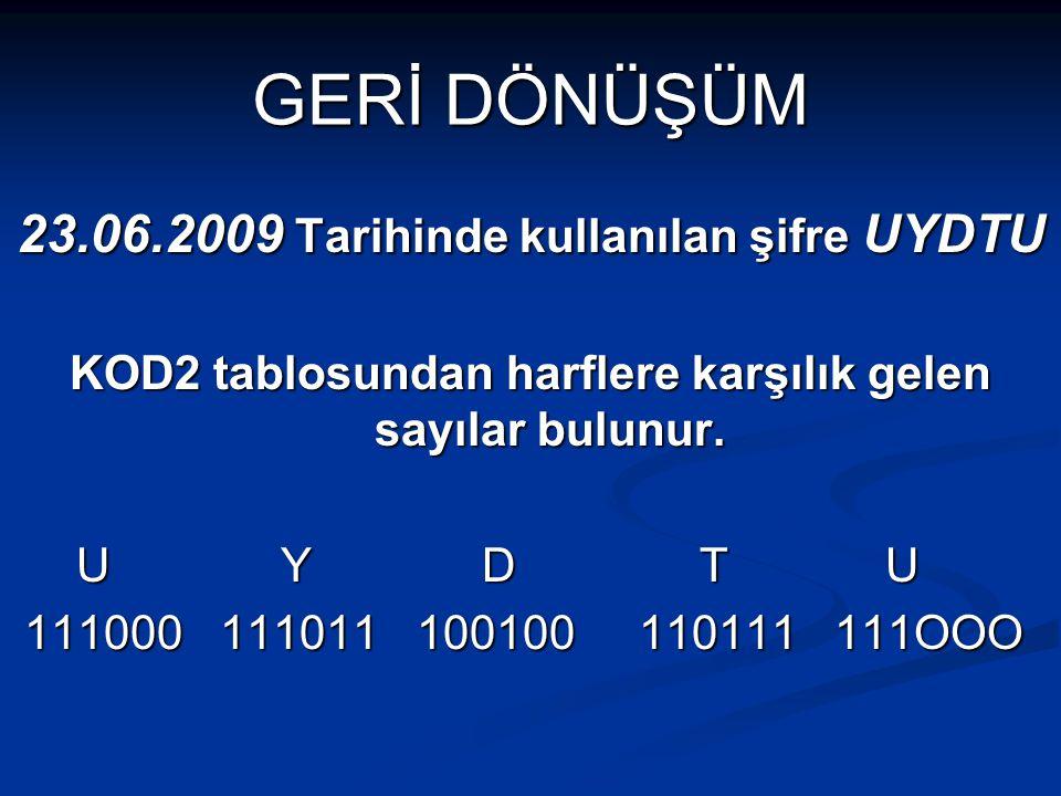 GERİ DÖNÜŞÜM 23.06.2009 Tarihinde kullanılan şifre UYDTU KOD2 tablosundan harflere karşılık gelen sayılar bulunur. U Y D T U U Y D T U 111000 111011 1