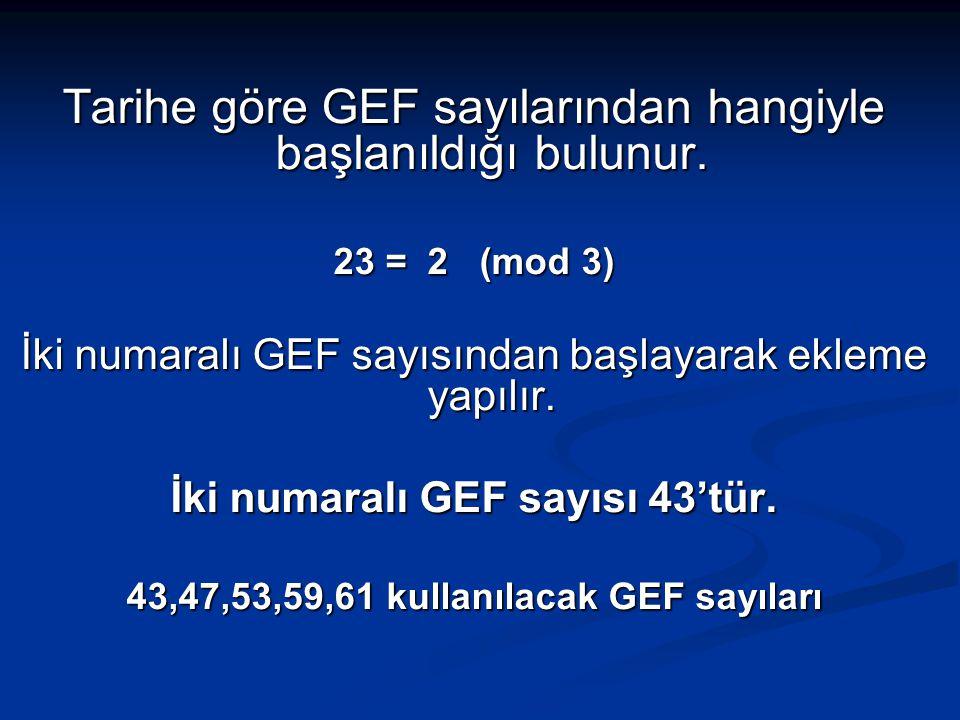 Tarihe göre GEF sayılarından hangiyle başlanıldığı bulunur. 23 = 2 (mod 3) İki numaralı GEF sayısından başlayarak ekleme yapılır. İki numaralı GEF say