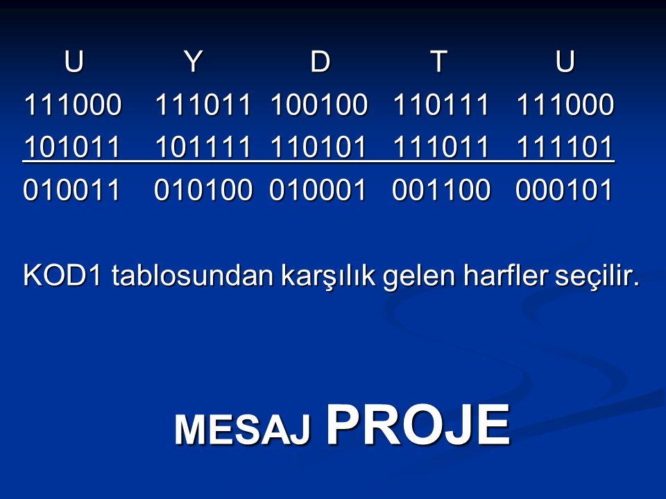 U Y D T U 111000 111011 100100 110111 111000 101011 101111 110101 111011 111101 010011 010100 010001 001100 000101 KOD1 tablosundan karşılık gelen har