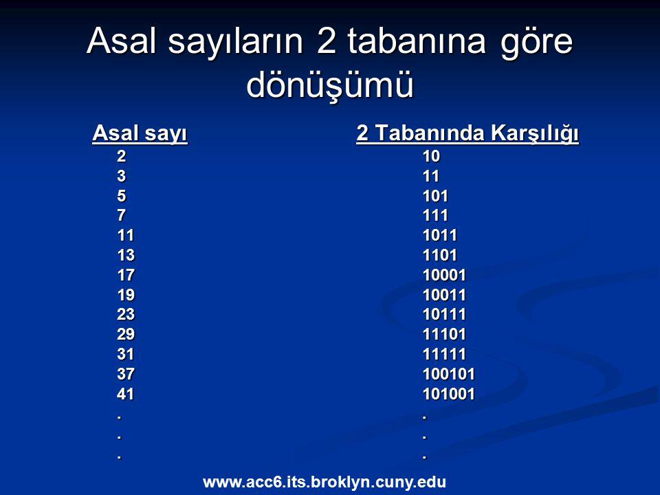 Asal sayıların 2 tabanına göre dönüşümü Asal sayı 2 Tabanında Karşılığı 210 311 5101 7111 111011 131101 1710001 1910011 2310111 2911101 3111111 371001