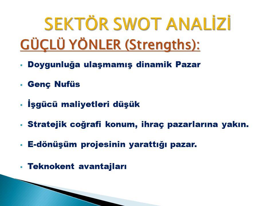 GÜÇLÜ YÖNLER (Strengths):  Doygunluğa ulaşmamış dinamik Pazar  Genç Nufüs  İşgücü maliyetleri düşük  Stratejik coğrafi konum, ihraç pazarlarına ya
