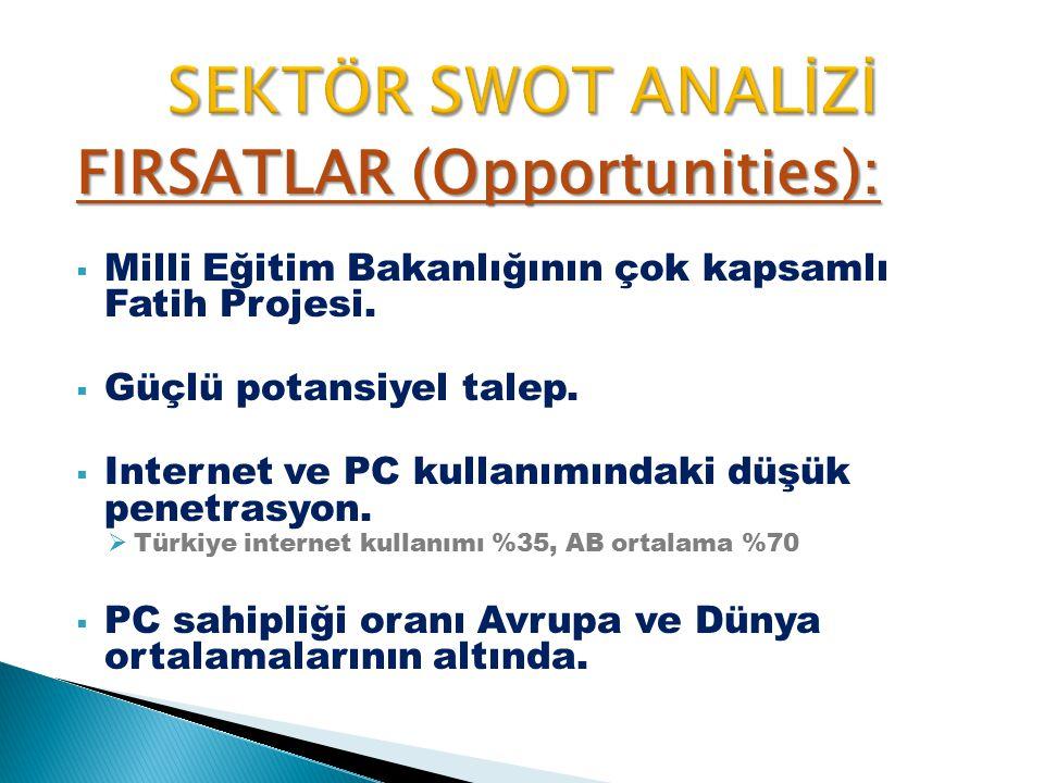 FIRSATLAR (Opportunities):  Milli Eğitim Bakanlığının çok kapsamlı Fatih Projesi.  Güçlü potansiyel talep.  Internet ve PC kullanımındaki düşük pen