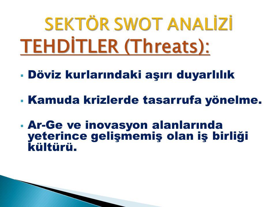 TALEPLER ( TÜBİSAD -10.01.2014 ):  Güçlü siyasi irade.