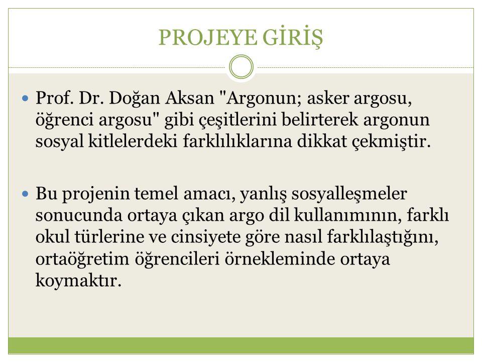 PROJENİN ALT AMAÇLARI Argo dil kullanımı cinsiyete göre nasıl farklılaşmaktadır.