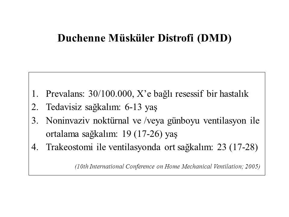 Duchenne Müsküler Distrofi (DMD) 1.Prevalans: 30/100.000, X'e bağlı resessif bir hastalık 2.Tedavisiz sağkalım: 6-13 yaş 3.Noninvaziv noktürnal ve /veya günboyu ventilasyon ile ortalama sağkalım: 19 (17-26) yaş 4.Trakeostomi ile ventilasyonda ort sağkalım: 23 (17-28) (10th International Conference on Home Mechanical Ventilation; 2005)