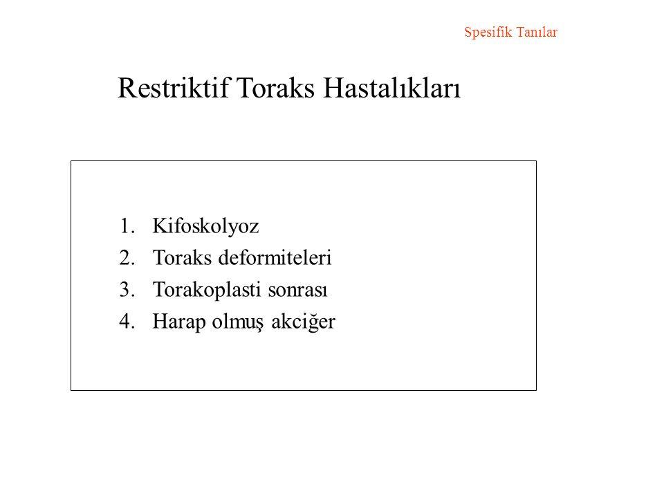 Restriktif Toraks Hastalıkları Spesifik Tanılar 1.Kifoskolyoz 2.Toraks deformiteleri 3.Torakoplasti sonrası 4.Harap olmuş akciğer