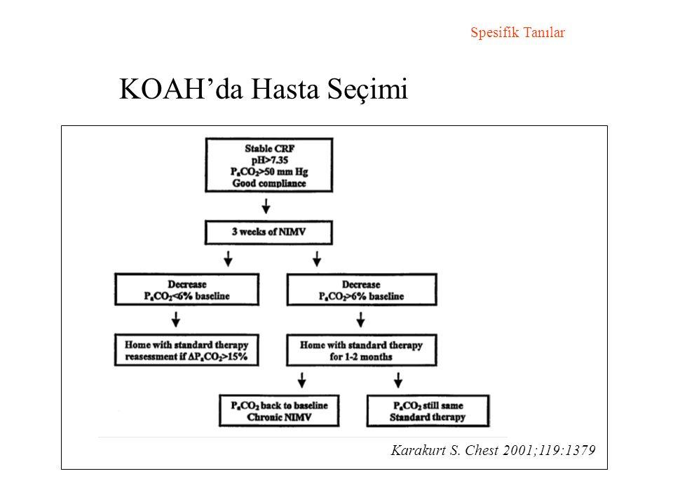 KOAH'da Hasta Seçimi Spesifik Tanılar Karakurt S. Chest 2001;119:1379