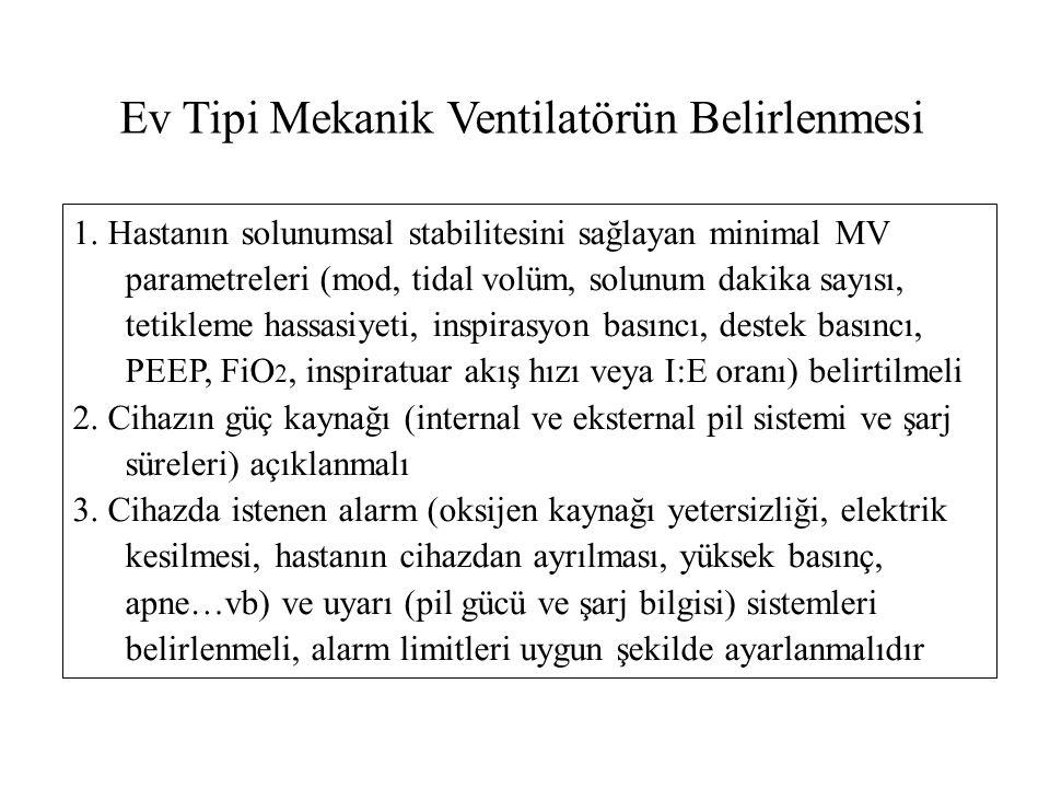 Ev Tipi Mekanik Ventilatörün Belirlenmesi 1.
