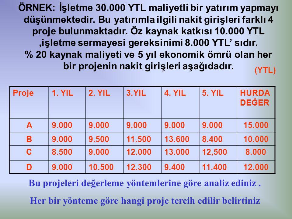 ÖRNEK: İşletme 30.000 YTL maliyetli bir yatırım yapmayı düşünmektedir. Bu yatırımla ilgili nakit girişleri farklı 4 proje bulunmaktadır. Öz kaynak kat