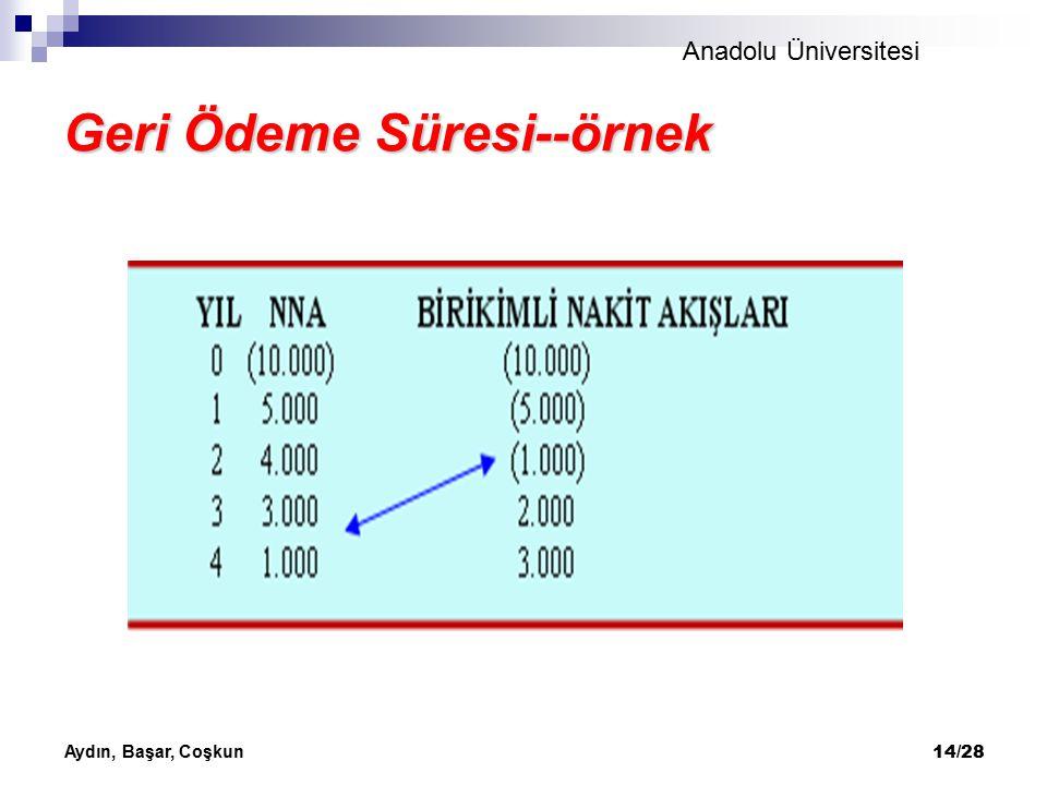 Anadolu Üniversitesi Aydın, Başar, Coşkun 15/28 Birikimli toplamı 3.