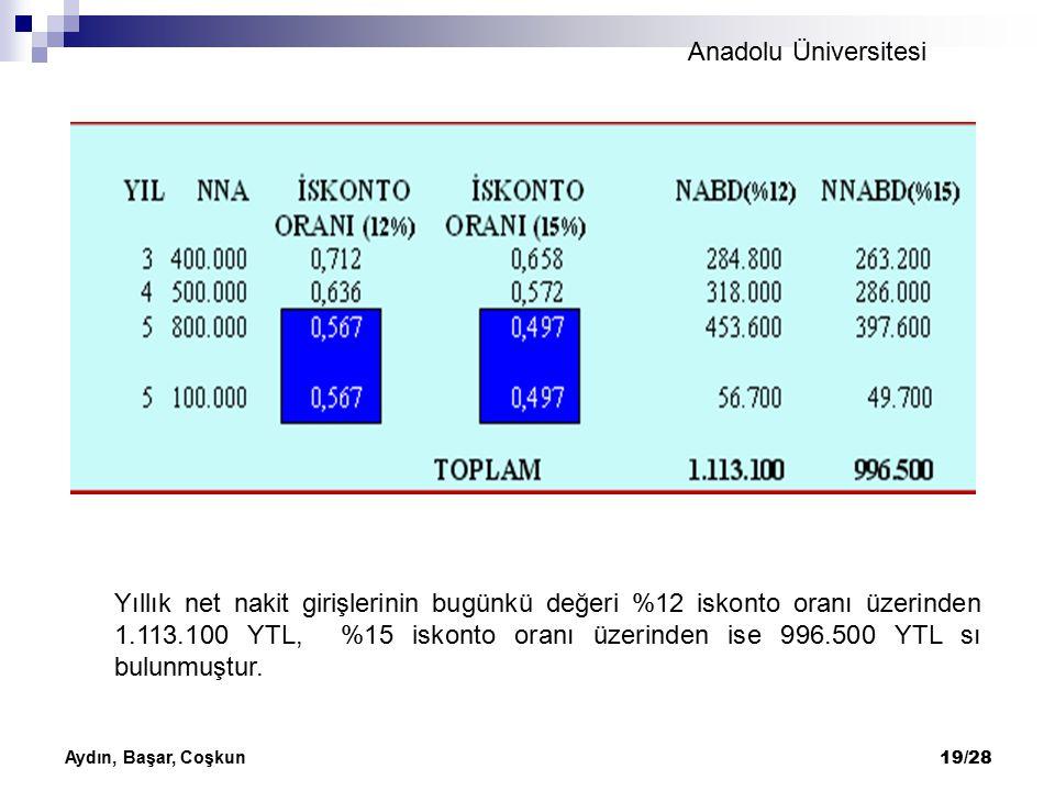Anadolu Üniversitesi Aydın, Başar, Coşkun 19/28 Yıllık net nakit girişlerinin bugünkü değeri %12 iskonto oranı üzerinden 1.113.100 YTL, %15 iskonto or