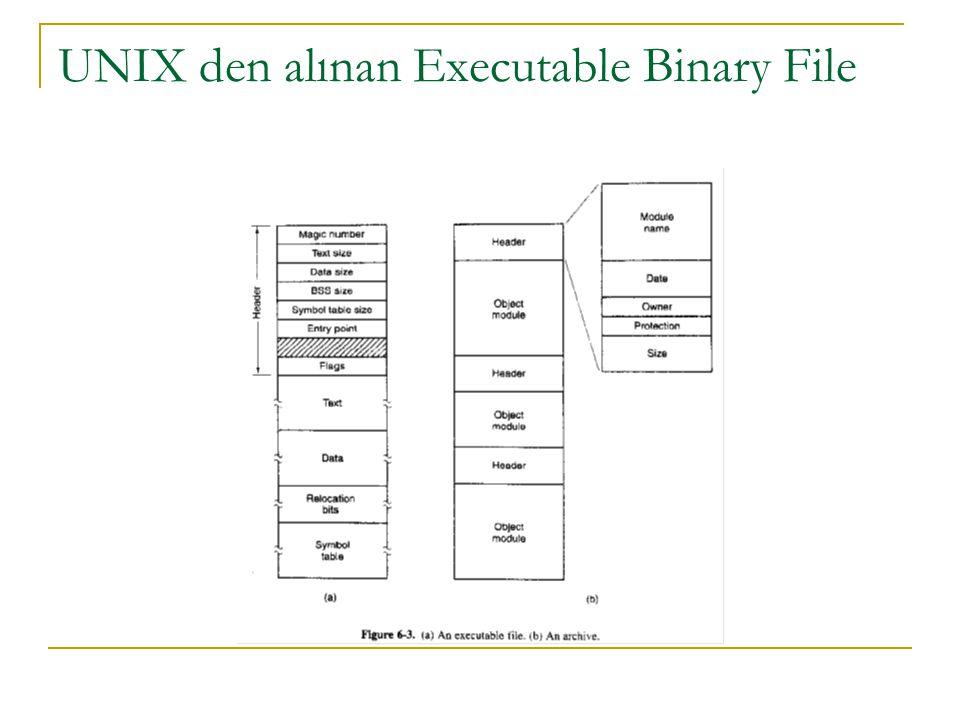 6.3 (a) Bir dosya 5 kısımdan oluşmaktadır:  Header, text, data, relocation bits, symbol table.