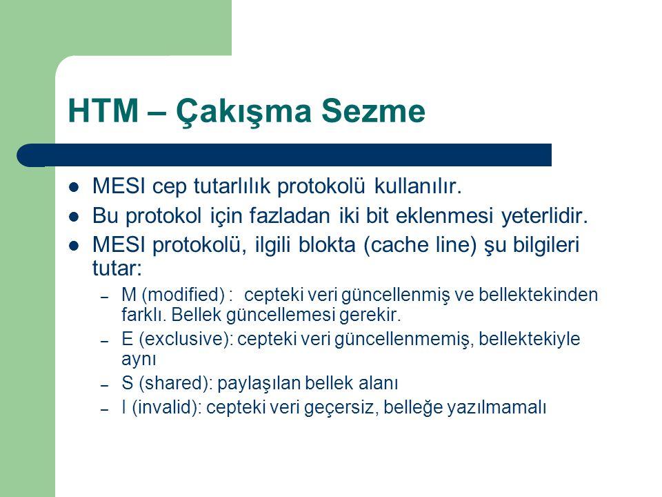HTM – Çakışma Sezme MESI cep tutarlılık protokolü kullanılır.