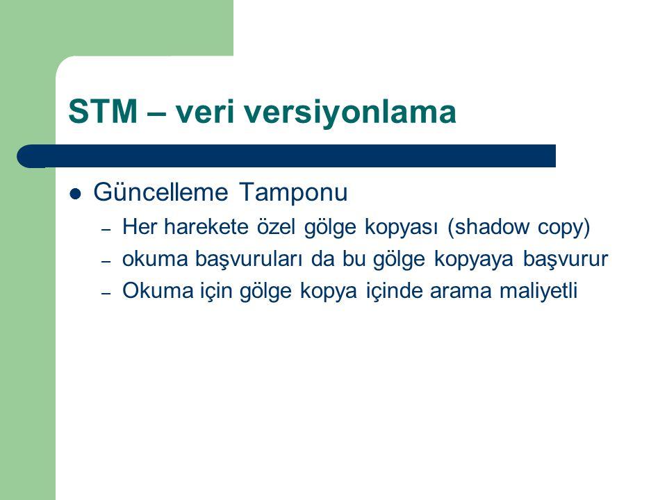 STM – veri versiyonlama Güncelleme Tamponu – Her harekete özel gölge kopyası (shadow copy) – okuma başvuruları da bu gölge kopyaya başvurur – Okuma için gölge kopya içinde arama maliyetli