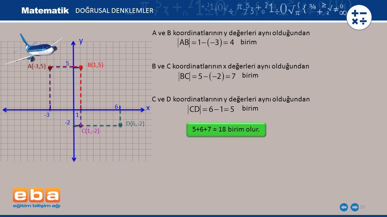 10 DOĞRUSAL DENKLEMLER x y 1 -2 -3 5 C(1,-2) A(-3,5) B(1,5) D(6,-2) 6 A ve B koordinatlarının y değerleri aynı olduğundan birim B ve C koordinatlarını