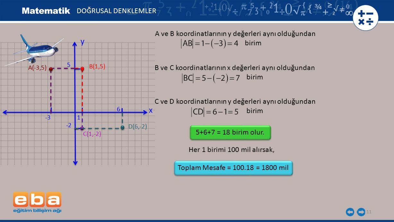 11 DOĞRUSAL DENKLEMLER x y 1 -2 -3 5 C(1,-2) A(-3,5) B(1,5) D(6,-2) 6 A ve B koordinatlarının y değerleri aynı olduğundan birim B ve C koordinatlarını