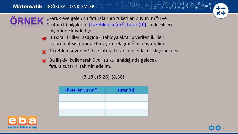 17 Faruk eve gelen su faturalarının tüketilen suyun m 3 'ü ve tutar (tl) bilgilerini [Tüketilen su(m 3 ), tutar (tl)] sıralı ikilileri biçiminde kayde