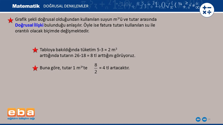 24 Grafik şekli doğrusal olduğundan kullanılan suyun m 3 'ü ve tutar arasında Doğrusal İlişki bulunduğu anlaşılır. Öyle ise fatura tutarı kullanılan s