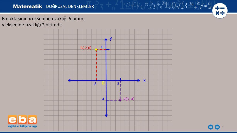 4 DOĞRUSAL DENKLEMLER x y 0 3 -4 -2 6 A(3,-4) B(-2,6) B noktasının x eksenine uzaklığı 6 birim, y eksenine uzaklığı 2 birimdir.