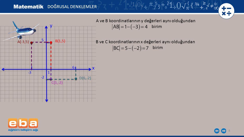 8 DOĞRUSAL DENKLEMLER x y 1 -2 -3 5 C(1,-2) A(-3,5) B(1,5) D(6,-2) 6 A ve B koordinatlarının y değerleri aynı olduğundan birim B ve C koordinatlarının