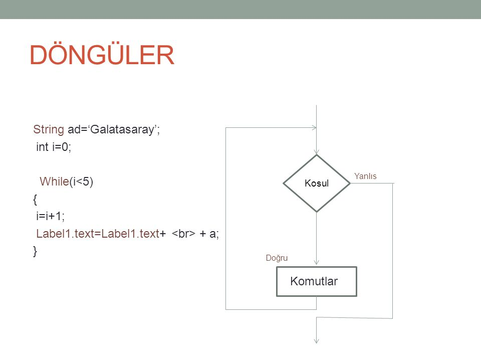 DÖNGÜLER Kosul Komutlarr Yanlıs Doğru String ad='Galatasaray'; int i=0; While(i<5) { i=i+1; Label1.text=Label1.text+ + a; }