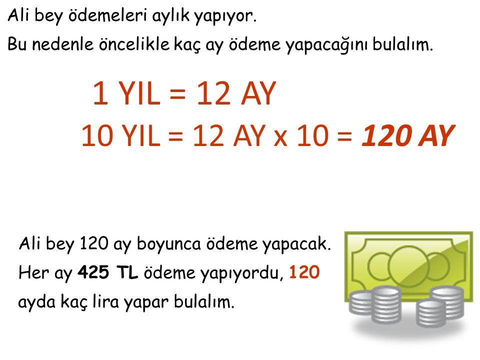 Ali bey 120 ay boyunca ayda 425 TL ödeyecek.Toplam ödeyeceği tutar: 425 TL x 120 AY= YÜZLER BAS.
