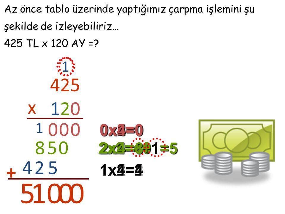 Az önce tablo üzerinde yaptığımız çarpma işlemini şu şekilde de izleyebiliriz… 425 TL x 120 AY =? 425 120 x 0 0x5=0 0 0x2=0 0 0x4=0 0 2x5=10 1 5 2x2=4