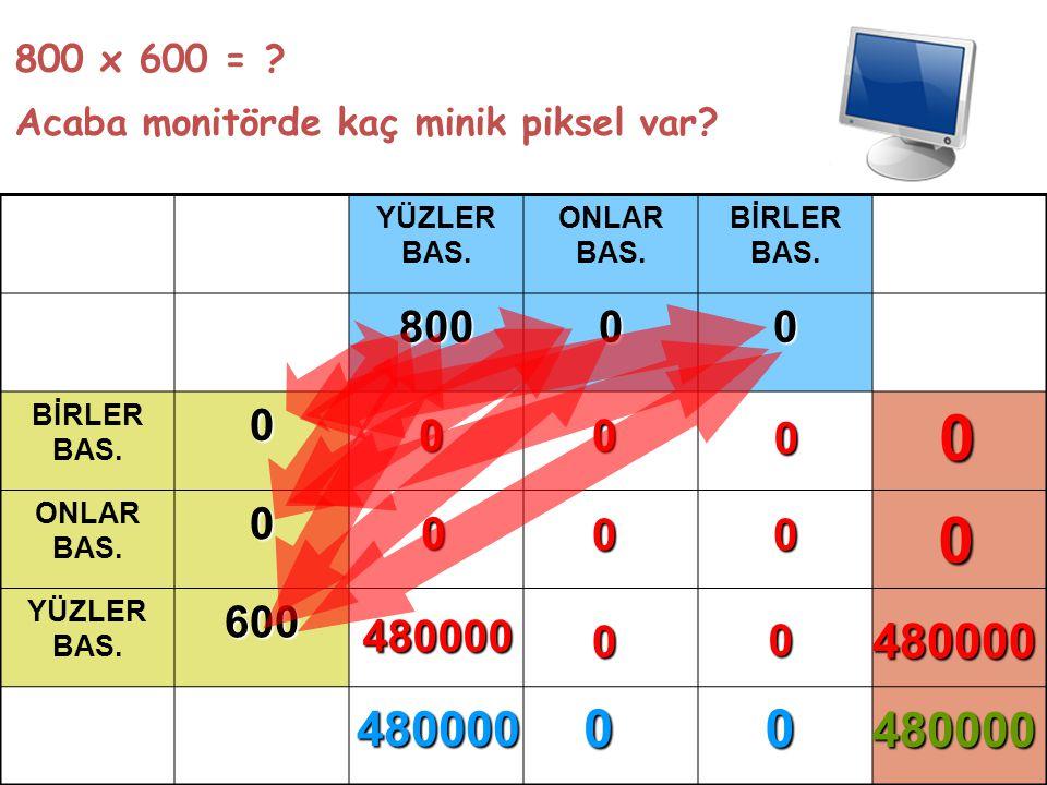 800 x 600 = ? Acaba monitörde kaç minik piksel var? YÜZLER BAS. ONLAR BAS. BİRLER BAS.80000 0 ONLAR BAS.0 YÜZLER BAS.600 00 0 TOPLAM 0 0 00 0 480000 0