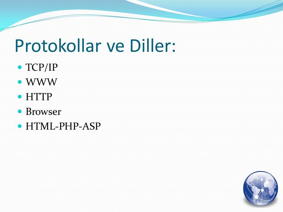 Protokollar ve Diller: TCP/IP WWW HTTP Browser HTML-PHP-ASP