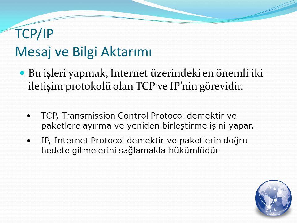 Bu işleri yapmak, Internet üzerindeki en önemli iki iletişim protokolü olan TCP ve IP'nin görevidir. TCP/IP Mesaj ve Bilgi Aktarımı TCP, Transmission
