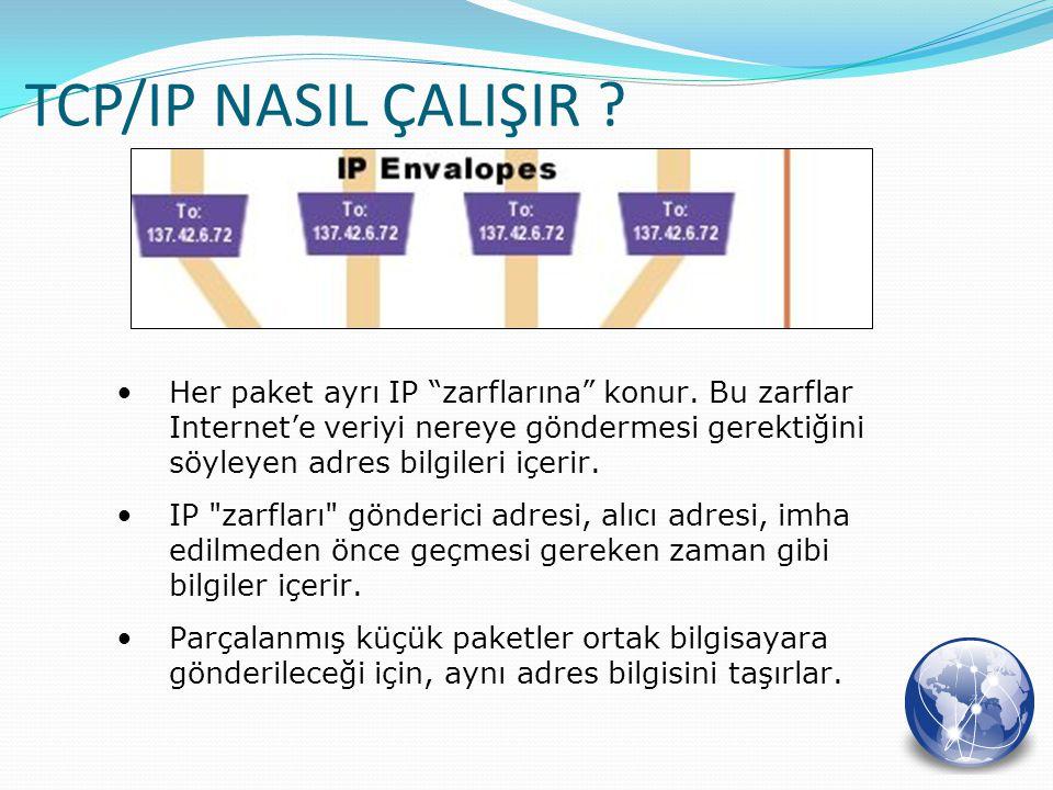 """TCP/IP NASIL ÇALIŞIR ? Her paket ayrı IP """"zarflarına"""" konur. Bu zarflar Internet'e veriyi nereye göndermesi gerektiğini söyleyen adres bilgileri içeri"""
