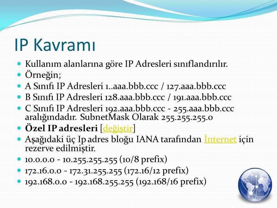 Kullanım alanlarına göre IP Adresleri sınıflandırılır. Örneğin; A Sınıfı IP Adresleri 1..aaa.bbb.ccc / 127.aaa.bbb.ccc B Sınıfı IP Adresleri 128.aaa.b